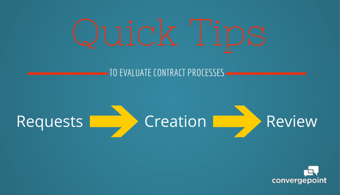 Evaluate Efficiency of Contract Processes