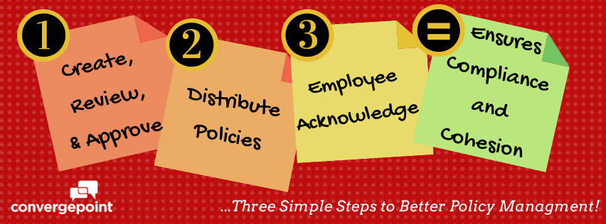3 Simple Steps to Policies and Procedures Management Software