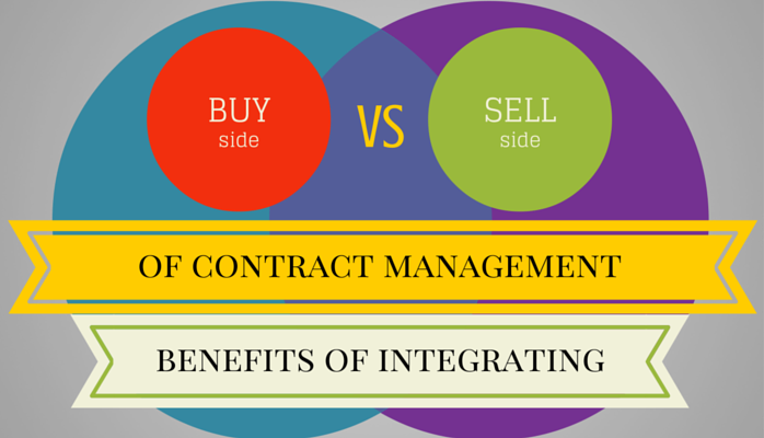 Buy vs Sell Sides of Contract Management