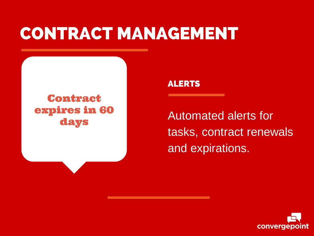 Contract Management Software - Contract Alerts