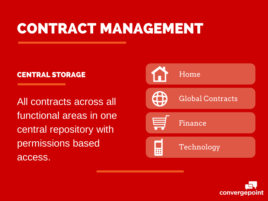 Contract Management Software - Contract Storage