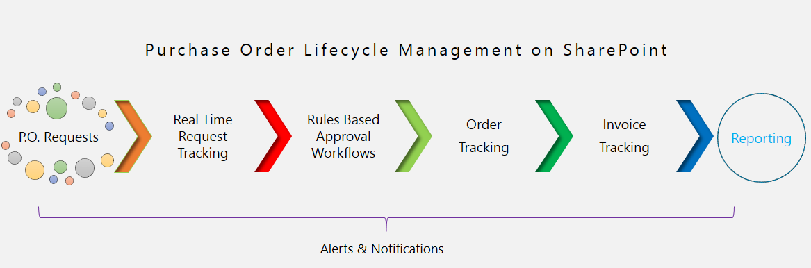 purchase-order-software-purchase-order-system